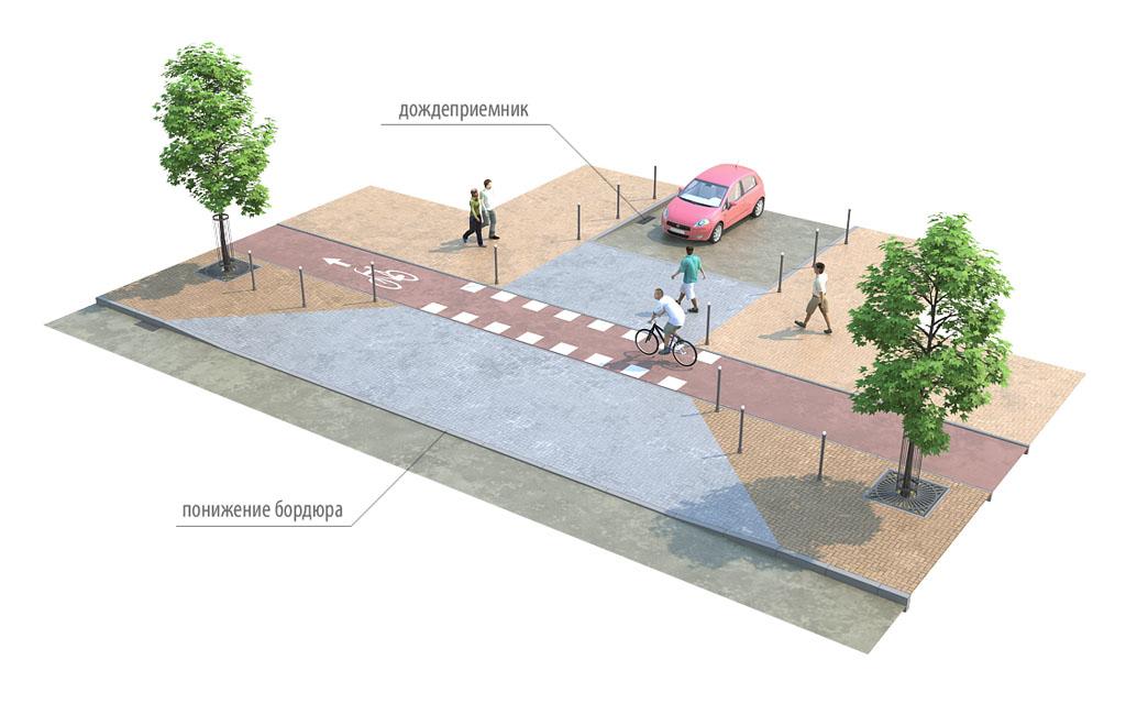 Пересечение тротуара и велодорожки с проездом