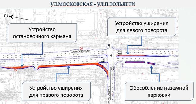 Перекресток Московская-Тольятти