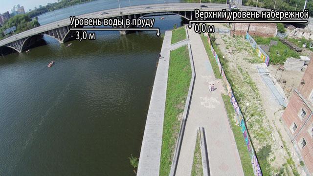 Верхний уровень набережной на 3 метра выше уровня воды в Городском пруду
