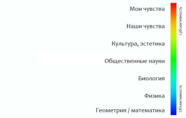 epistemology1