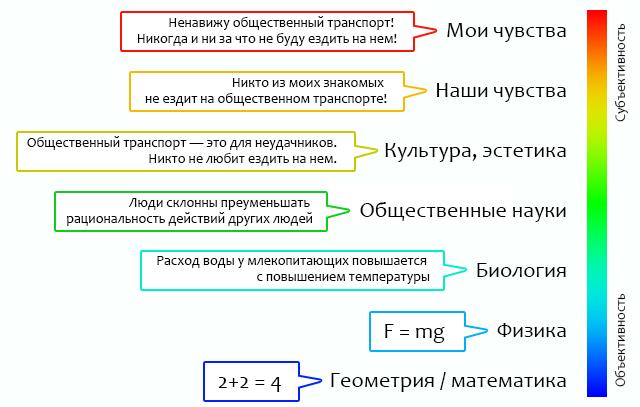 epistemology2