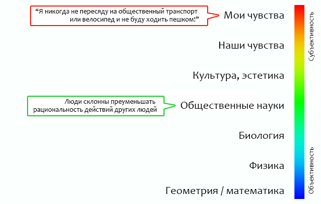 epistemology5