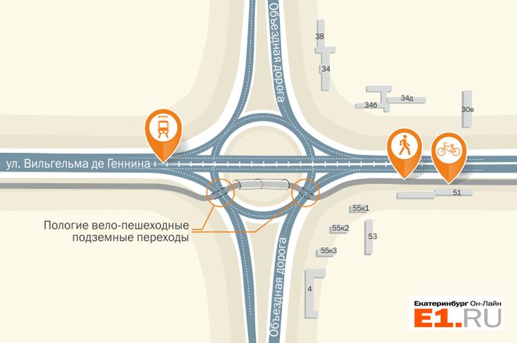 Велопешеходный тоннель под кольцом на Серафимы Дерябиной. Схема: Е1