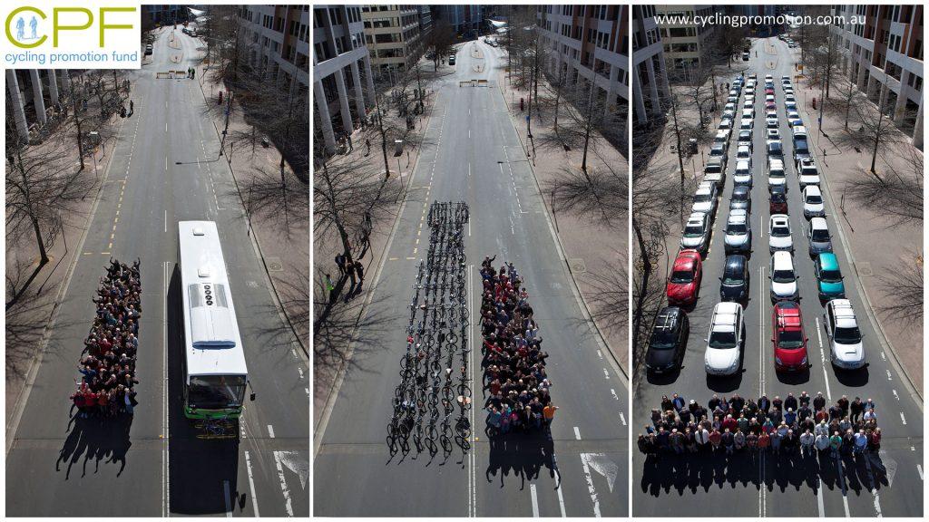 Эффективность использования пространства различными видами городского транспорта. Источник: Сycling Promotion Fund