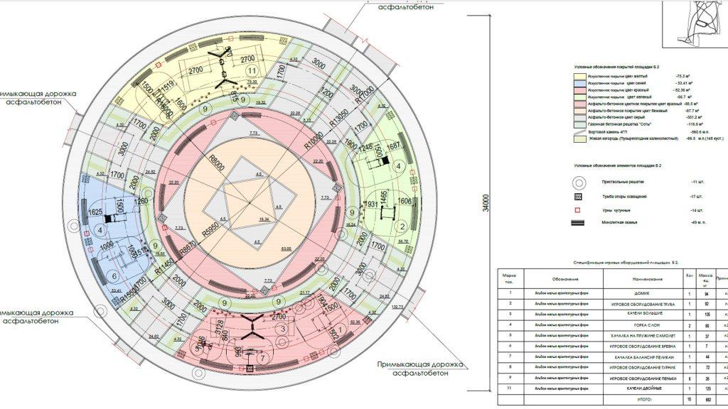 Квадратно-гнездовое планирование детской площадки. Какие там интересные сценарии игры, о чем вы?