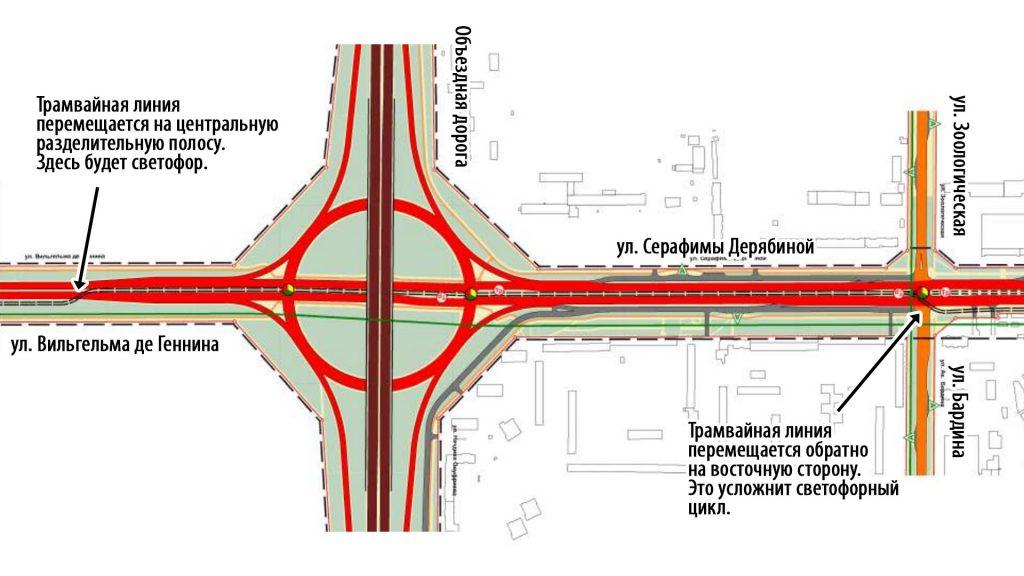 Трамвайная линия дважды меняет расположение в профиле улицы, перемещаясь с восточной стороны в центр и обратно.