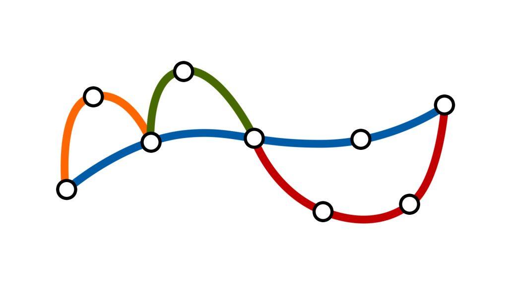 Один прямолинейный и три П-образных маршрута