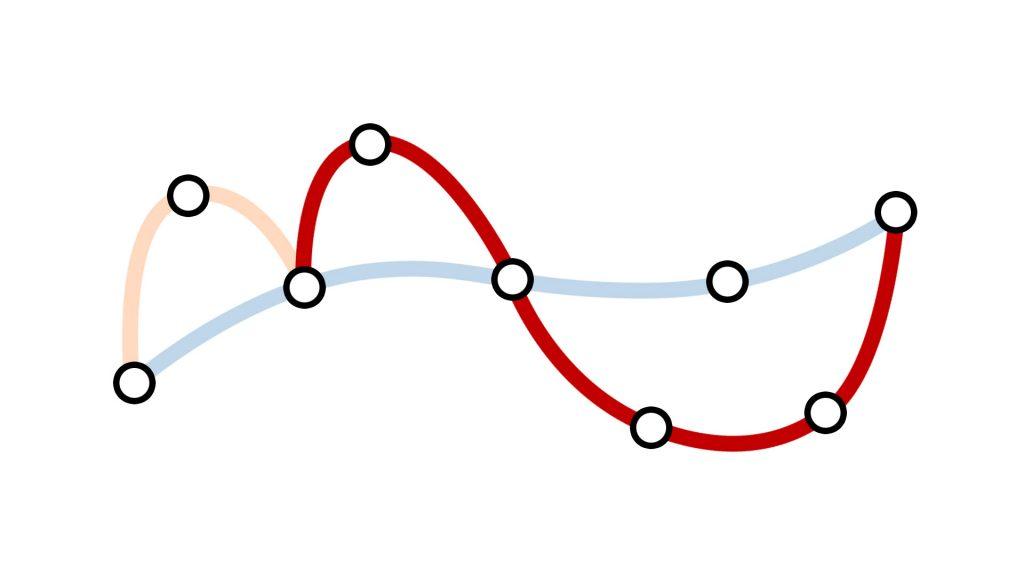 Насколько П-образных маршрутов можно объединить в один извилистый маршрут.