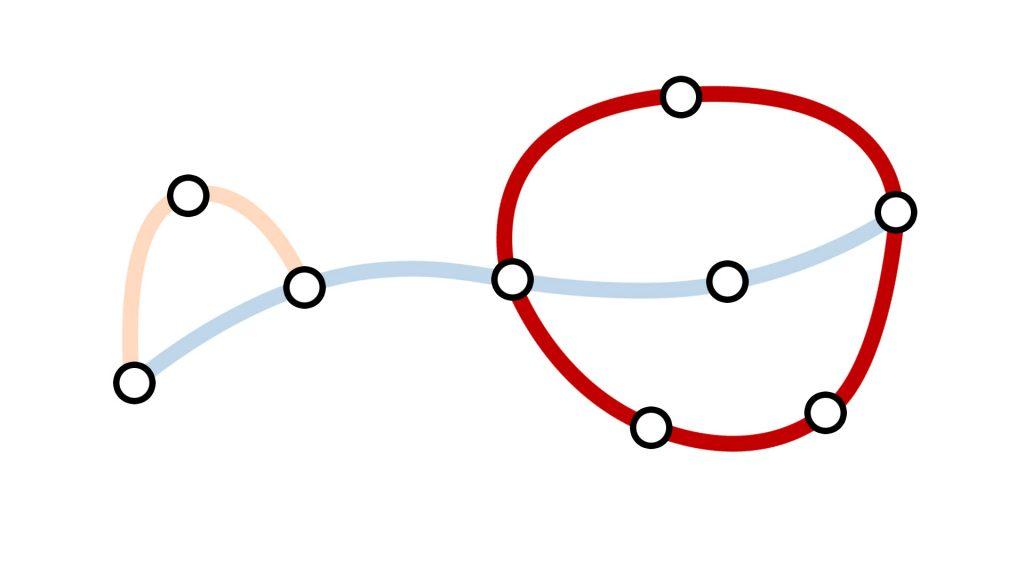 В некоторых случаях центры активности можно соединить между собой при помощи кольцевого маршрута.